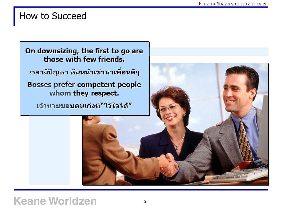6 How to Succeed On downsizing, the first to go are those with few friends. เวลามีปัญหา หันหน้าเข้าหาเพื่อนดีๆ Bosses prefer competent people whom the
