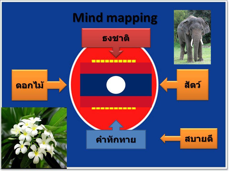 Mind mapping ดอกไม้ดอกไม้ สัตว์สัตว์ ธงชาติธงชาติ คำทักทาย สบายดีสบายดี