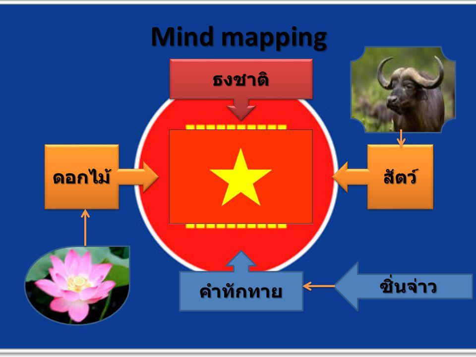 Mind mapping คำทักทาย สัตว์สัตว์ดอกไม้ดอกไม้ ธงชาติธงชาติ ซิ่นจ่าว