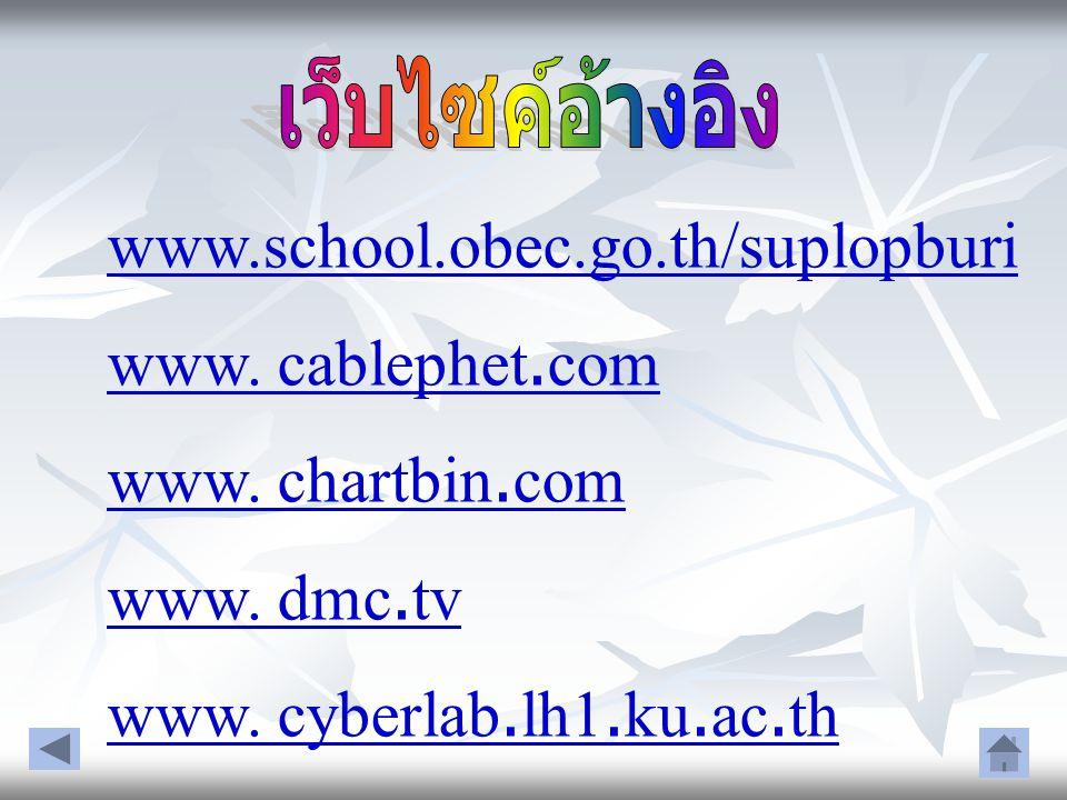 www.school.obec.go.th/suplopburi www. cablephet.com www. chartbin.com www. dmc.tv www. cyberlab.lh1.ku.ac.th