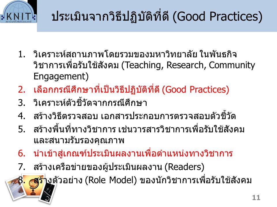 ประเมินจากวิธีปฏิบัติที่ดี (Good Practices) 1.วิเคราะห์สถานภาพโดยรวมของมหาวิทยาลัย ในพันธกิจ วิชาการเพื่อรับใช้สังคม (Teaching, Research, Community En