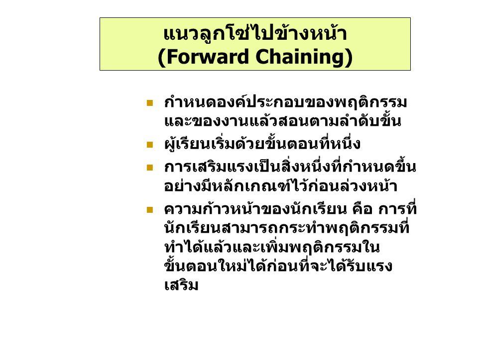 วิธีการลูกโซ่ 3 แบบ (Three Methods of Chaining) แนวลูกโซ่ไปข้างหน้า (Forward Chaining) แนวลูกโซ่ถอยหลัง (Backward Chaining) การนำเสนองานทั้งหมด(Total