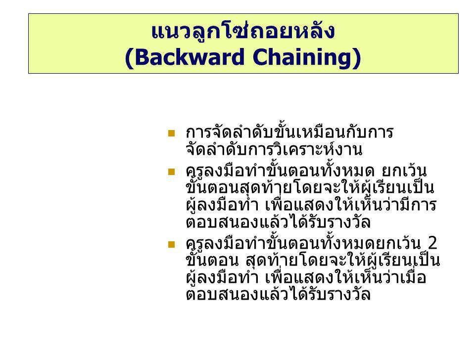 ตัวอย่าง กิจกรรมตามแนวลูกโซ่ที่เคลื่อนไป ข้างหน้า(Forward Chaining Activity) 1. การสอนเด็กให้ดื่มน้ำจากถ้วย 2. การจัดโต๊ะ 3. การเขียนชื่อของคุณ 4. การ