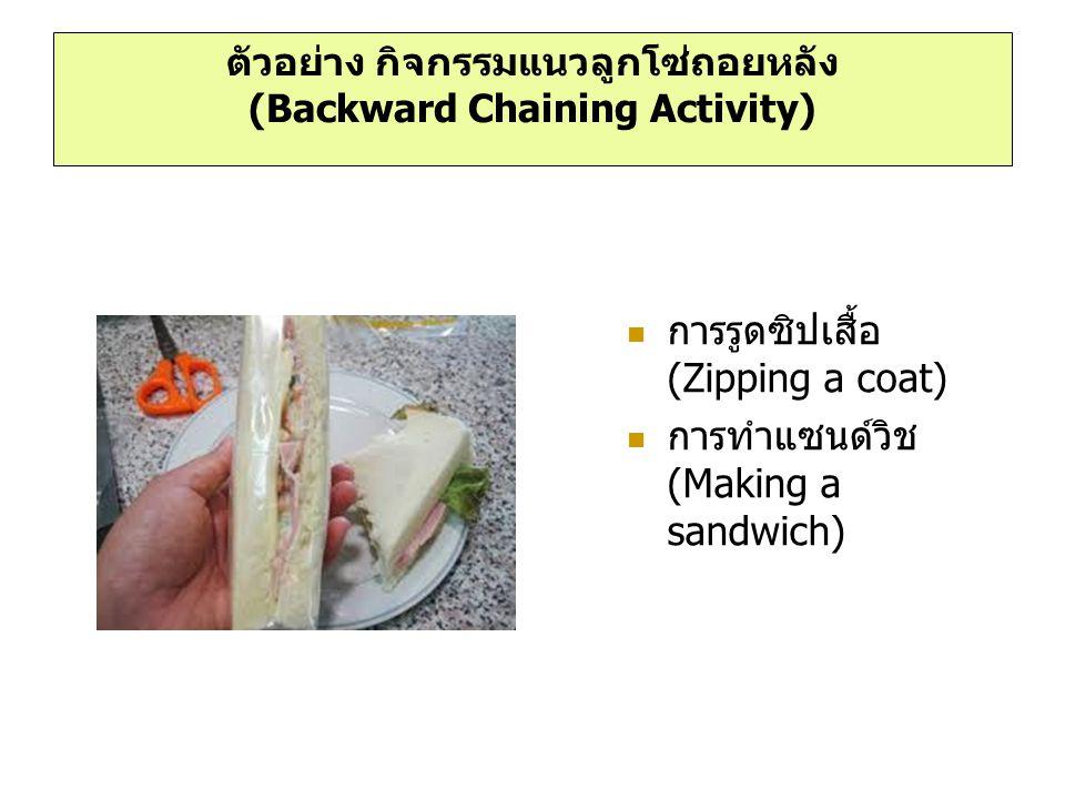 แนวลูกโซ่ถอยหลัง (Backward Chaining) การจัดลำดับขั้นเหมือนกับการ จัดลำดับการวิเคราะห์งาน ครูลงมือทำขั้นตอนทั้งหมด ยกเว้น ขั้นตอนสุดท้ายโดยจะให้ผู้เรีย