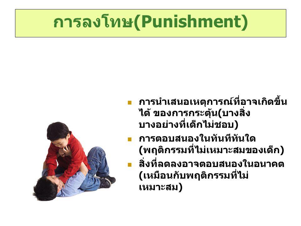 การลดพฤติกรรมที่ไม่พึงประสงค์ (Decreasing Behavior) การลงโทษ (Punishment) การหยุดยั้ง(Extinction)