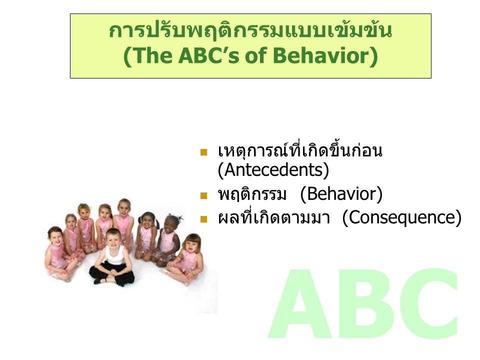 การหยุดยั้ง(Extinction) ลดพฤติกรรมโดยการยึด หรือหยุดการให้สิ่ง เสริมแรงทางบวกเมื่อมี พฤติกรรมไม่เหมาะสม ครูวางแผนการเพิกเฉยต่อ พฤติกรรมที่ไม่พึงประสงค
