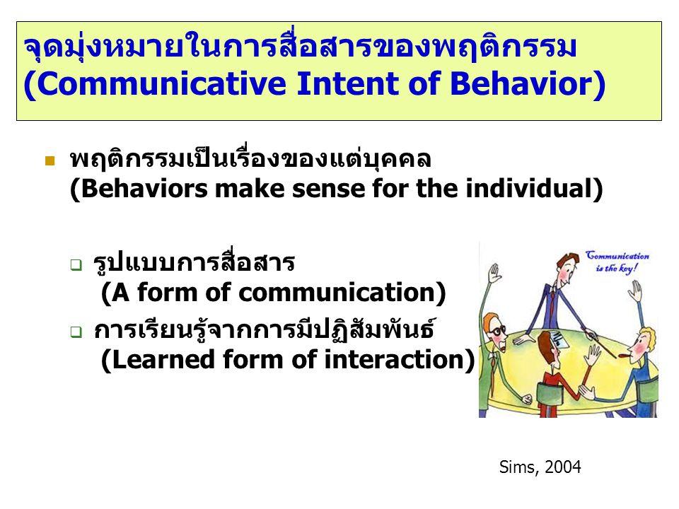 ผลลัพธ์ที่เกิดขึ้น (Consequence) ลักษณะเฉพาะของพฤติกรรมที่เกิดจาก การกระตุ้น ( โดยไม่ตั้งใจ )