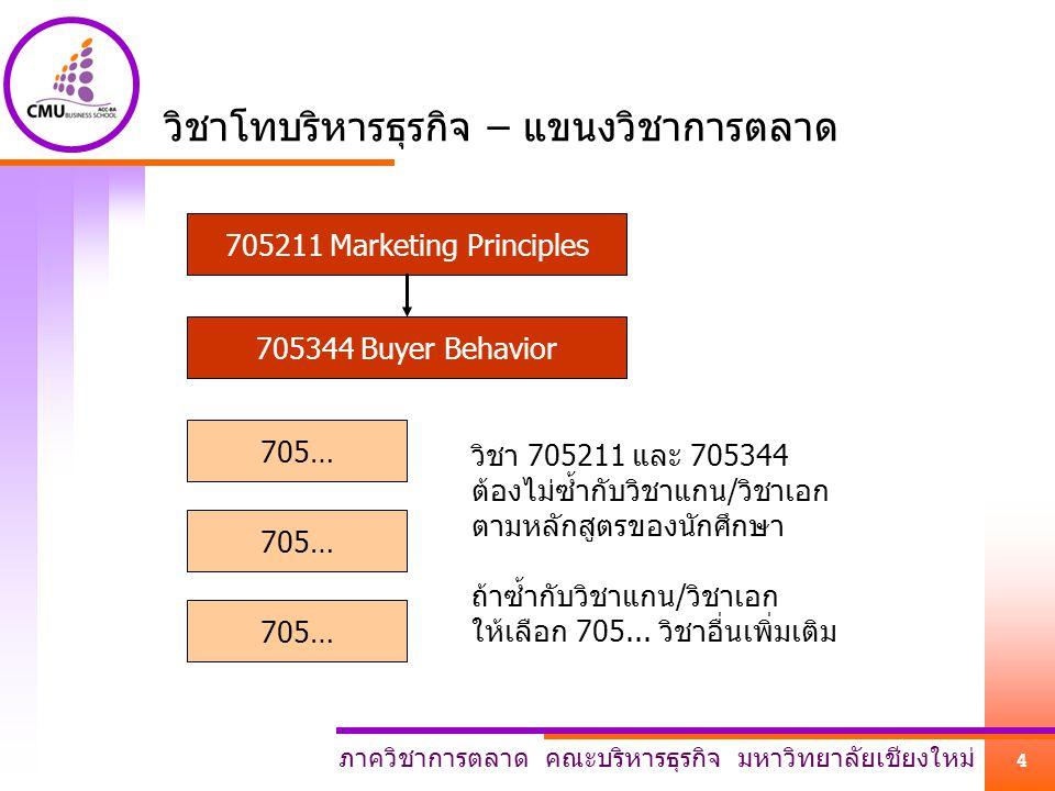 ภาควิชาการตลาด คณะบริหารธุรกิจ มหาวิทยาลัยเชียงใหม่ 5 วิชาโทเลือก – กลุ่มส่วนประสมการตลาดพื้นฐาน และกระบวนวิชาพื้นฐานอื่น ๆ 705211 Marketing Principles 705326 Product & Price 705331 Channels (Place) 705332 MarCom (Promotion) 705351 Principles of Branding 705449 Marketing Environment Analysis 705344 Buyer Behavior บังคับสำหรับ วิชาโทการตลาด แต่ไม่บังคับ สำหรับ BA รวม