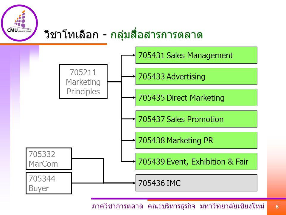 ภาควิชาการตลาด คณะบริหารธุรกิจ มหาวิทยาลัยเชียงใหม่ 7 วิชาโทเลือก - กลุ่มการตลาดเฉพาะด้าน 705211 Marketing Principles 705441 International Marketing 705442 Services Marketing 705444 E-Marketing 705445 Industrial Marketing 705446 Tourism Marketing 705447 Hospitality Marketing 705461 Retail Management 705345 Social Marketing