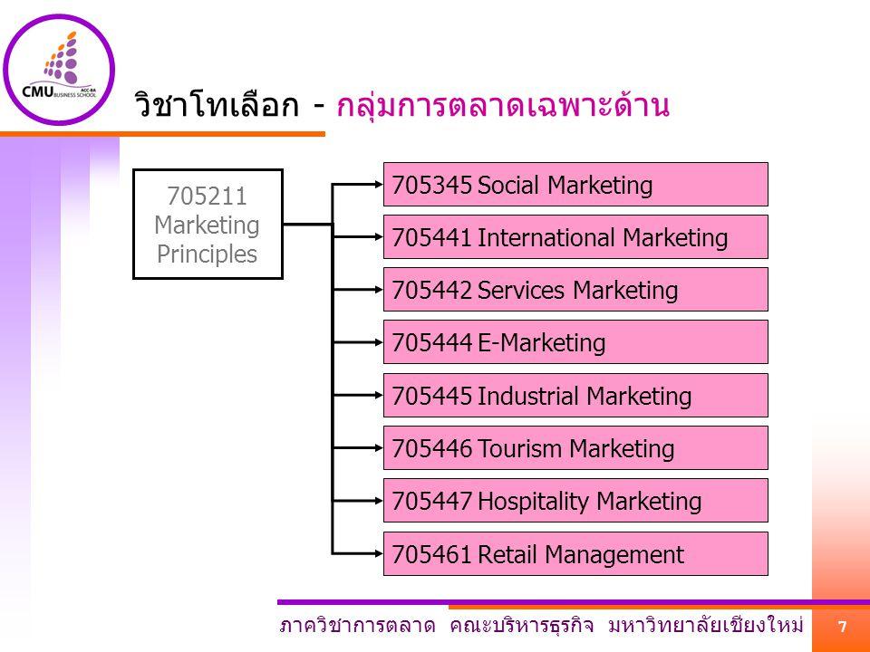 ภาควิชาการตลาด คณะบริหารธุรกิจ มหาวิทยาลัยเชียงใหม่ 8 วิชาโทเลือก – กลุ่มข้อมูลการตลาด และการวิเคราะห์การตลาด 705449 Marketing Environment Analysis 705343 Marketing Research 705491 Case Problems in Marketing 705342 MKIS 705211 Marketing Principles 705344 Buyer Behavior 207271 Stat 1 ควรมีพื้นฐาน วิชาบัญชี