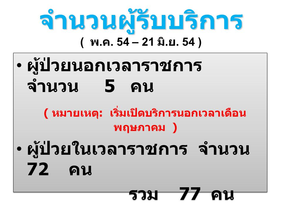 จำนวนผู้รับบริการ จำนวนผู้รับบริการ ( พ. ค. 54 – 21 มิ. ย. 54 ) ผู้ป่วยนอกเวลาราชการ จำนวน 5 คน ( หมายเหตุ : เริ่มเปิดบริการนอกเวลาเดือน พฤษภาคม ) ผู้