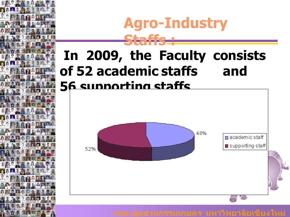 คณะอุตสาหกรรมเกษตร มหาวิทยาลัยเชียงใหม่ Agro-Industry Staffs : In 2009, the Faculty consists of 52 academic staffs and 56 supporting staffs