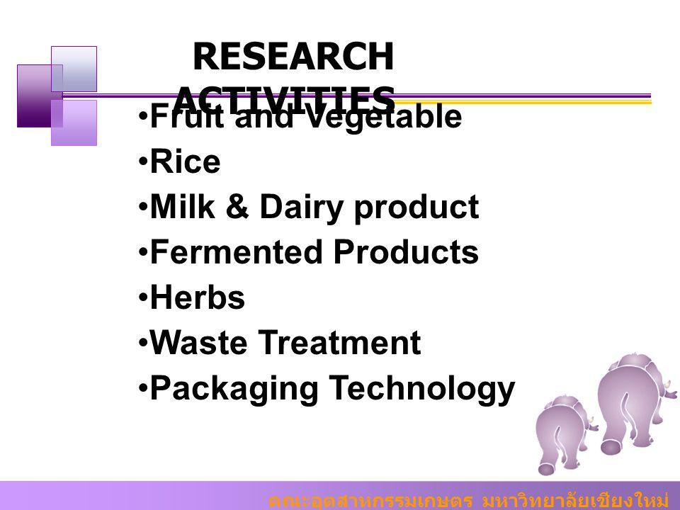 คณะอุตสาหกรรมเกษตร มหาวิทยาลัยเชียงใหม่ RESEARCH ACTIVITIES Fruit and Vegetable Rice Milk & Dairy product Fermented Products Herbs Waste Treatment Pac