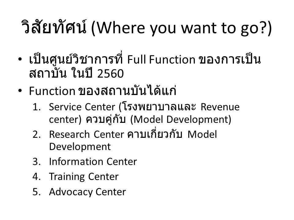 วิสัยทัศน์ (Where you want to go?) เป็นศูนย์วิชาการที่ Full Function ของการเป็น สถาบัน ในปี 2560 Function ของสถานบันได้แก่ 1.Service Center ( โรงพยาบาลและ Revenue center) ควบคู่กับ (Model Development) 2.Research Center คาบเกี่ยวกับ Model Development 3.Information Center 4.Training Center 5.Advocacy Center