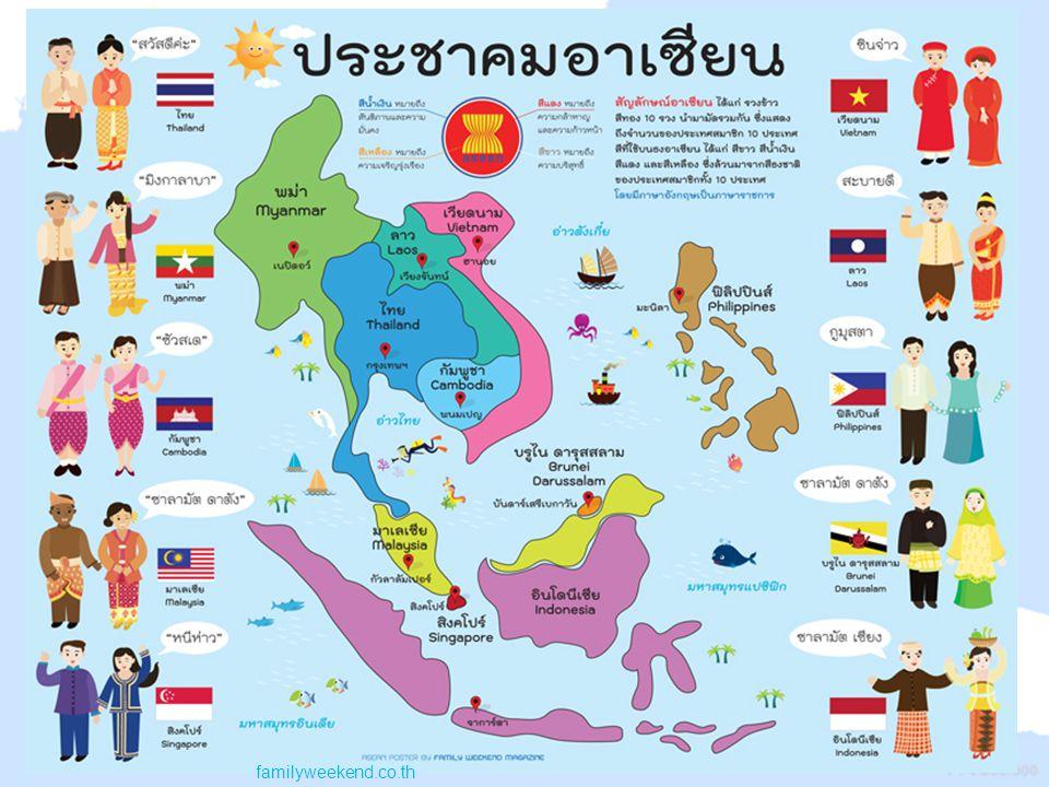 ประชาคมอาเซียน (ASEAN Community – AC) 3 One Vision, One Identity, One Community
