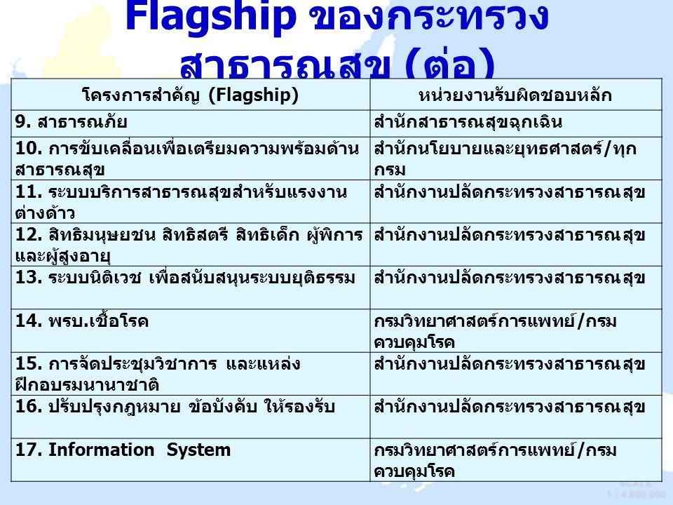 Flagship ของกระทรวง สาธารณสุข ( ต่อ ) 9 โครงการสำคัญ (Flagship) หน่วยงานรับผิดชอบหลัก 9. สาธารณภัยสำนักสาธารณสุขฉุกเฉิน 10. การขับเคลื่อนเพื่อเตรียมคว