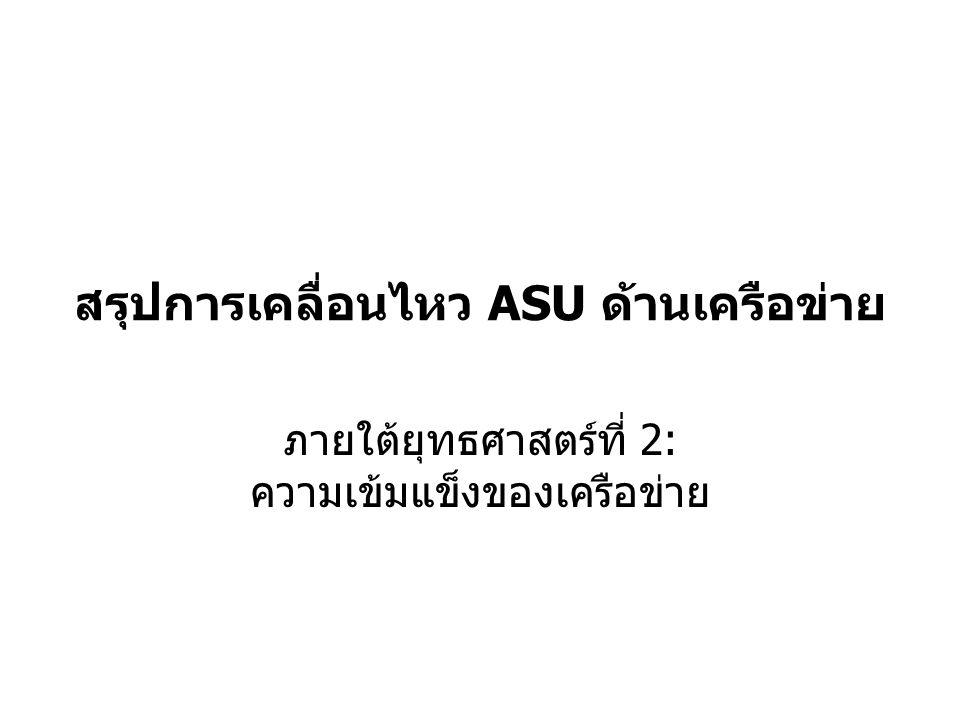 สรุปการเคลื่อนไหว ASU ด้านเครือข่าย ภายใต้ยุทธศาสตร์ที่ 2: ความเข้มแข็งของเครือข่าย