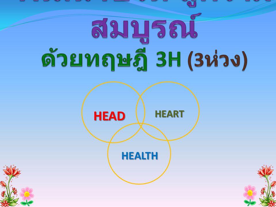 HEADHEART HEALTH