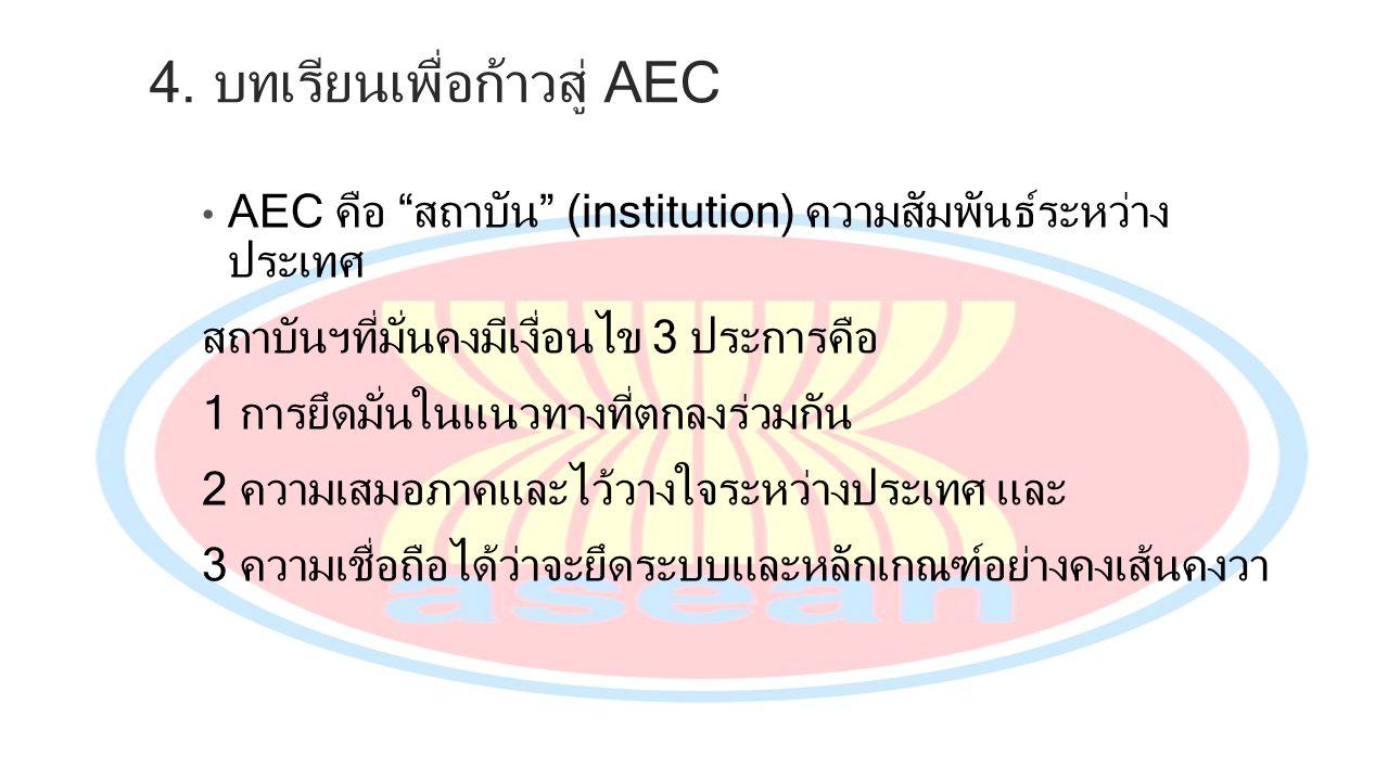"""4. บทเรียนเพื่อก้าวสู่ AEC AEC คือ """"สถาบัน"""" (institution) ความสัมพันธ์ระหว่าง ประเทศ สถาบันฯที่มั่นคงมีเงื่อนไข 3 ประการคือ 1 การยึดมั่นในแนวทางที่ตกล"""