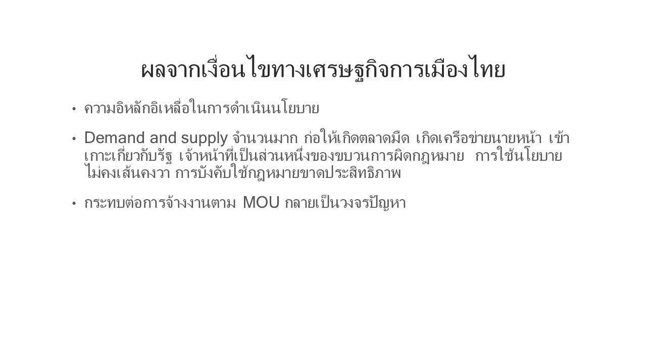 ผลจากเงื่อนไขทางเศรษฐกิจการเมืองไทย ความอิหลักอิเหลื่อในการดำเนินนโยบาย Demand and supply จำนวนมาก ก่อให้เกิดตลาดมืด เกิดเครือข่ายนายหน้า เข้า เกาะเกี