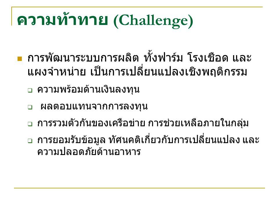 ความท้าทาย (Challenge) การพัฒนาระบบการผลิต ทั้งฟาร์ม โรงเชือด และ แผงจำหน่าย เป็นการเปลี่ยนแปลงเชิงพฤติกรรม  ความพร้อมด้านเงินลงทุน  ผลตอบแทนจากการล