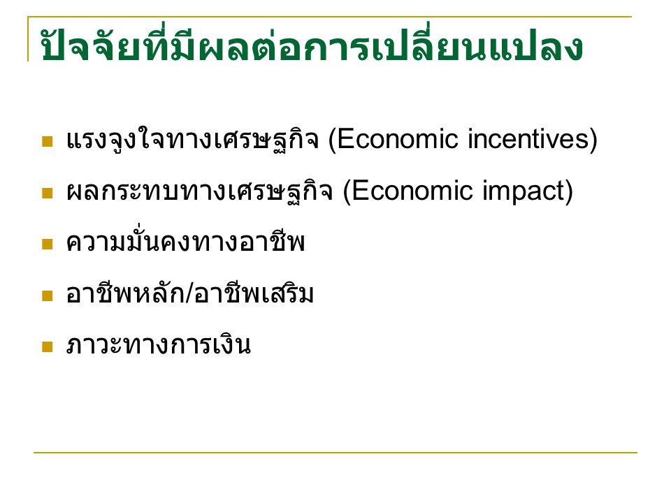 ปัจจัยที่มีผลต่อการเปลี่ยนแปลง แรงจูงใจทางเศรษฐกิจ (Economic incentives) ผลกระทบทางเศรษฐกิจ (Economic impact) ความมั่นคงทางอาชีพ อาชีพหลัก / อาชีพเสริ