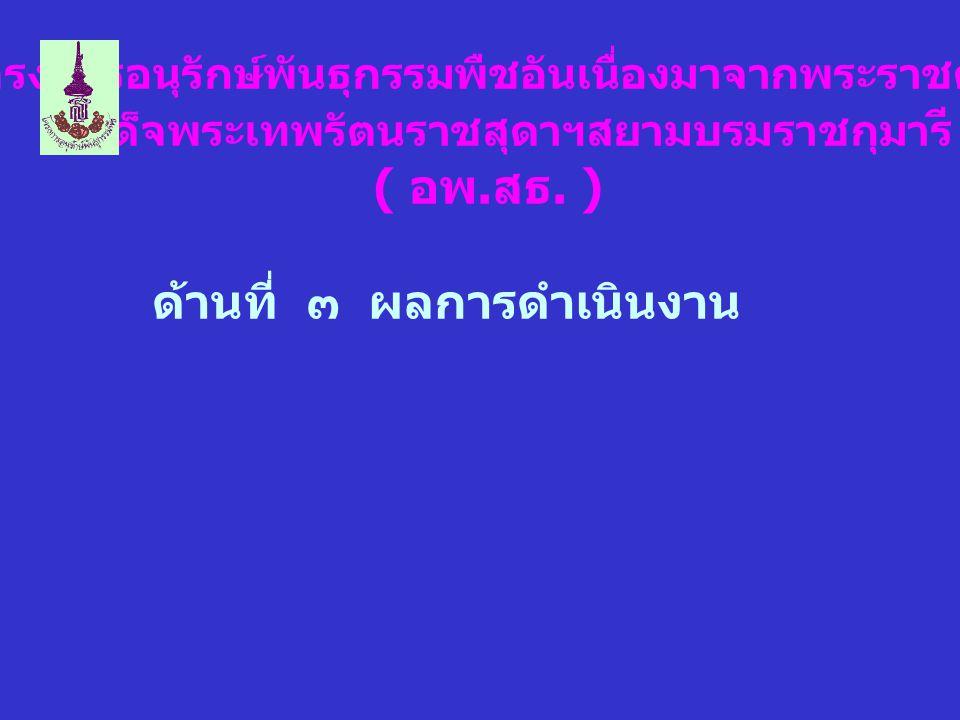โครงการอนุรักษ์พันธุกรรมพืชอันเนื่องมาจากพระราชดำริ สมเด็จพระเทพรัตนราชสุดาฯสยามบรมราชกุมาร ี ( อพ.