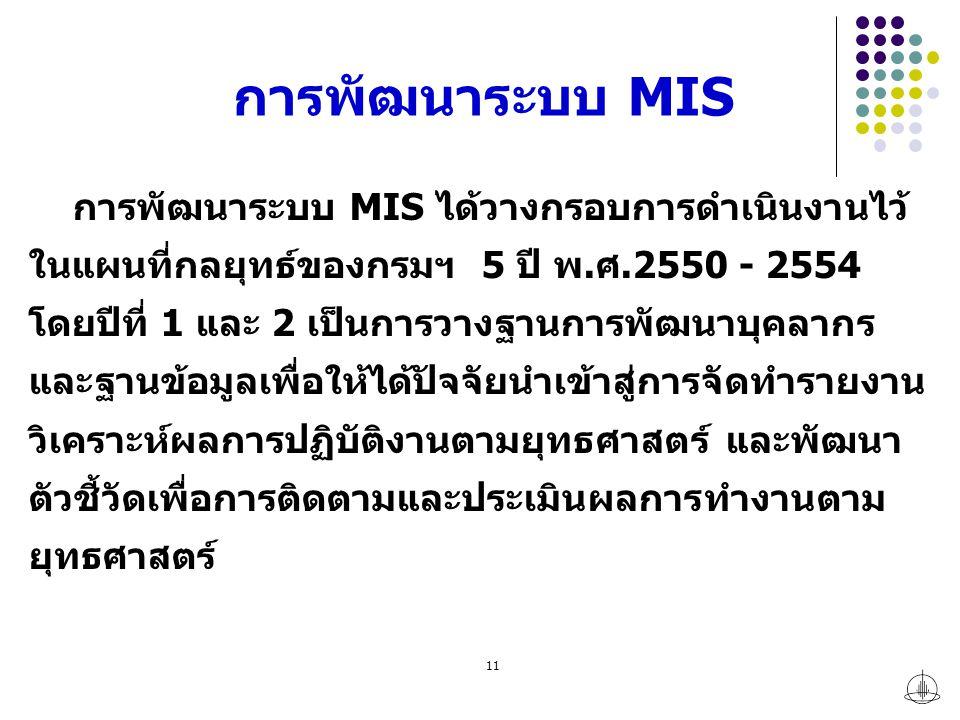 11 การพัฒนาระบบ MIS ได้วางกรอบการดำเนินงานไว้ ในแผนที่กลยุทธ์ของกรมฯ 5 ปี พ.ศ.2550 - 2554 โดยปีที่ 1 และ 2 เป็นการวางฐานการพัฒนาบุคลากร และฐานข้อมูลเพื่อให้ได้ปัจจัยนำเข้าสู่การจัดทำรายงาน วิเคราะห์ผลการปฏิบัติงานตามยุทธศาสตร์ และพัฒนา ตัวชี้วัดเพื่อการติดตามและประเมินผลการทำงานตาม ยุทธศาสตร์ การพัฒนาระบบ MIS