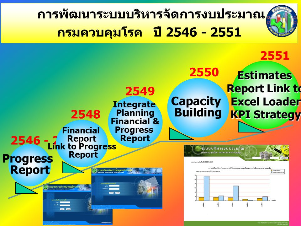2546 - 2547 Progress Report 2548 Financial Report Link to Progress Report 2550 Capacity Building 2551 Estimates Report Link to Excel Loader KPI Strate