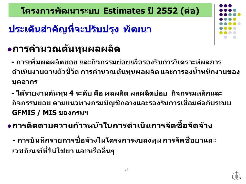 23 โครงการพัฒนาระบบ Estimates ปี 2552 (ต่อ) การคำนวณต้นทุนผลผลิต - การเพิ่มผลผลิตย่อย และกิจกรรมย่อยเพื่อรองรับการวิเคราะห์ผลการ ดำเนินงานตามตัวชี้วัด การคำนวณต้นทุนผลผลิต และการลงน้ำหนักงานของ บุคลากร - ได้รายงานต้นทุน 4 ระดับ คือ ผลผลิต ผลผลิตย่อย กิจกรรมหลักและ กิจกรรมย่อย ตามแนวทางกรมบัญชีกลางและรองรับการเชื่อมต่อกับระบบ GFMIS / MIS ของกรมฯ การติดตามความก้าวหน้าในการดำเนินการจัดซื้อจัดจ้าง - การบันทึกรายการซื้อจ้างในโครงการงบลงทุน การจัดซื้อยาและ เวชภัณฑ์ที่ไม่ใช่ยา และหรืออื่นๆ ประเด็นสำคัญที่จะปรับปรุง พัฒนา