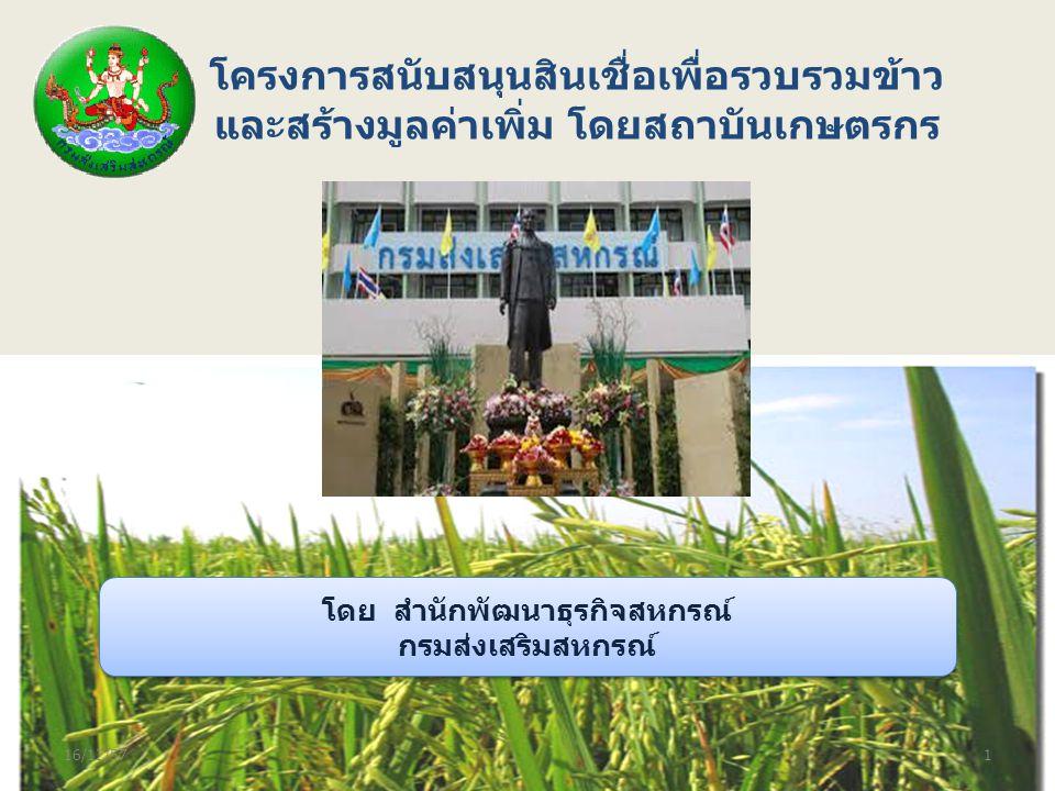 โครงการสนับสนุนสินเชื่อเพื่อรวบรวมข้าวฯ โดยสถาบันเกษตรกร 16/12/572 ขบวนการสหกรณ์.....ถือได้ว่าเป็นภาคที่มีความสำคัญในการ บรรเทาความเดือดร้อนของเกษตรกรสมาชิก ซึ่งทำนาข้าว มีอยู่จำนวนประมาณ 1 ล้านคน การสนับสนุนสินเชื่อรวบรวม ข้าวผ่านสถาบันเกษตรกร จะเสริมสร้างศักยภาพการรวมกลุ่ม และสามารถเสริมสร้างประสิทธิภาพการผลิตการตลาดข้าว ในภาพรวม ความสำคัญ เจ้าภาพหลัก : กสส.