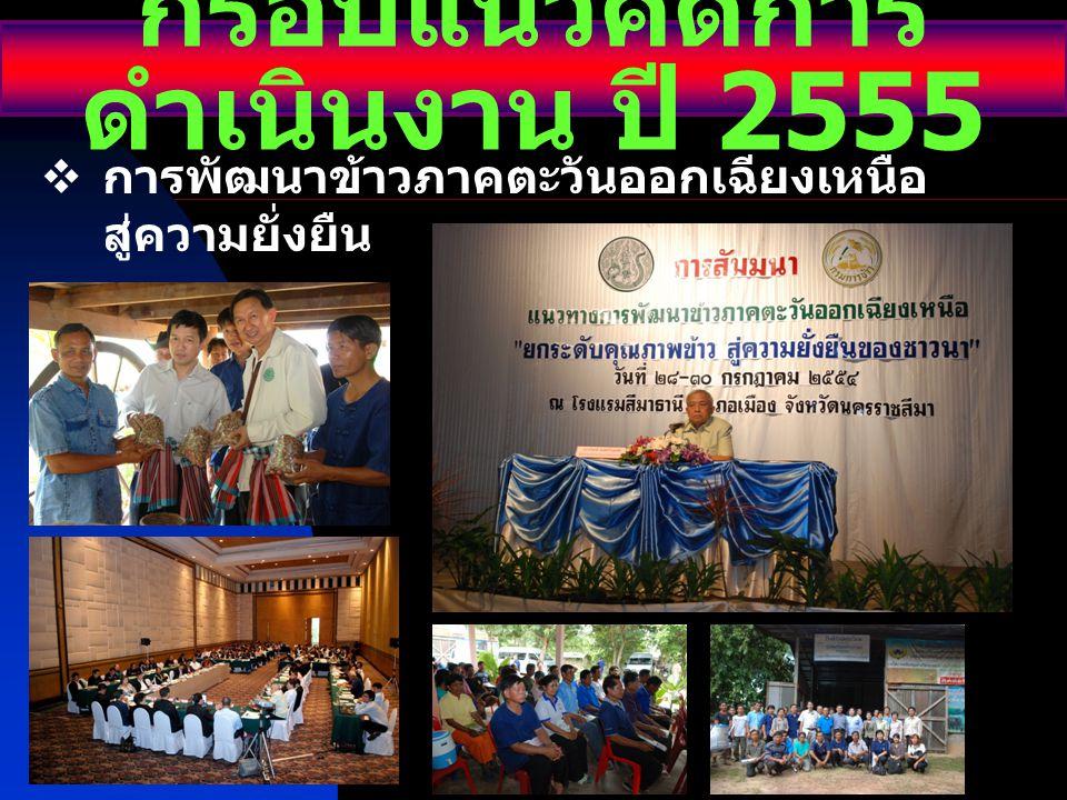  การพัฒนาข้าวภาคตะวันออกเฉียงเหนือ สู่ความยั่งยืน กรอบแนวคิดการ ดำเนินงาน ปี 2555