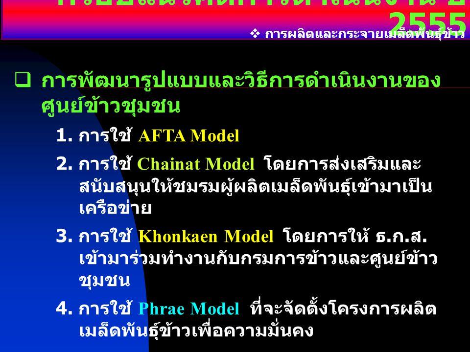  การพัฒนารูปแบบและวิธีการดำเนินงานของ ศูนย์ข้าวชุมชน 1. การใช้ AFTA Model 2. การใช้ Chainat Model โดยการส่งเสริมและ สนับสนุนให้ชมรมผู้ผลิตเมล็ดพันธุ์