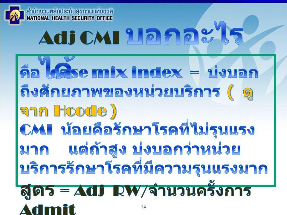 สำนักงานหลักประกันสุขภาพแห่งชาติ NATIONAL HEALTH SECURITY OFFICE สำนักงานหลักประกันสุขภาพแห่งชาติ NATIONAL HEALTH SECURITY OFFICE 14