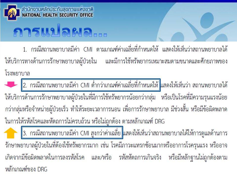 สำนักงานหลักประกันสุขภาพแห่งชาติ NATIONAL HEALTH SECURITY OFFICE สำนักงานหลักประกันสุขภาพแห่งชาติ NATIONAL HEALTH SECURITY OFFICE 16