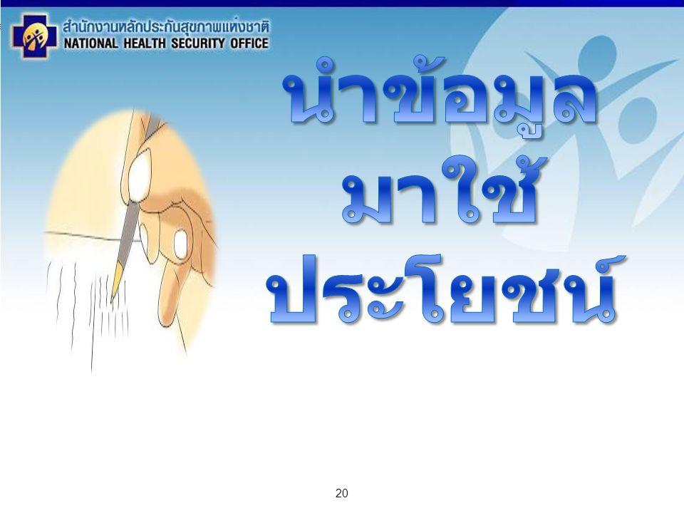 สำนักงานหลักประกันสุขภาพแห่งชาติ NATIONAL HEALTH SECURITY OFFICE สำนักงานหลักประกันสุขภาพแห่งชาติ NATIONAL HEALTH SECURITY OFFICE 20