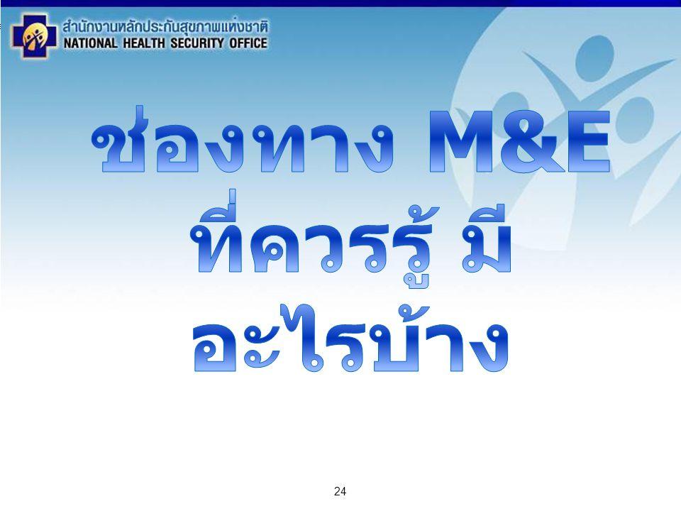 สำนักงานหลักประกันสุขภาพแห่งชาติ NATIONAL HEALTH SECURITY OFFICE สำนักงานหลักประกันสุขภาพแห่งชาติ NATIONAL HEALTH SECURITY OFFICE 24