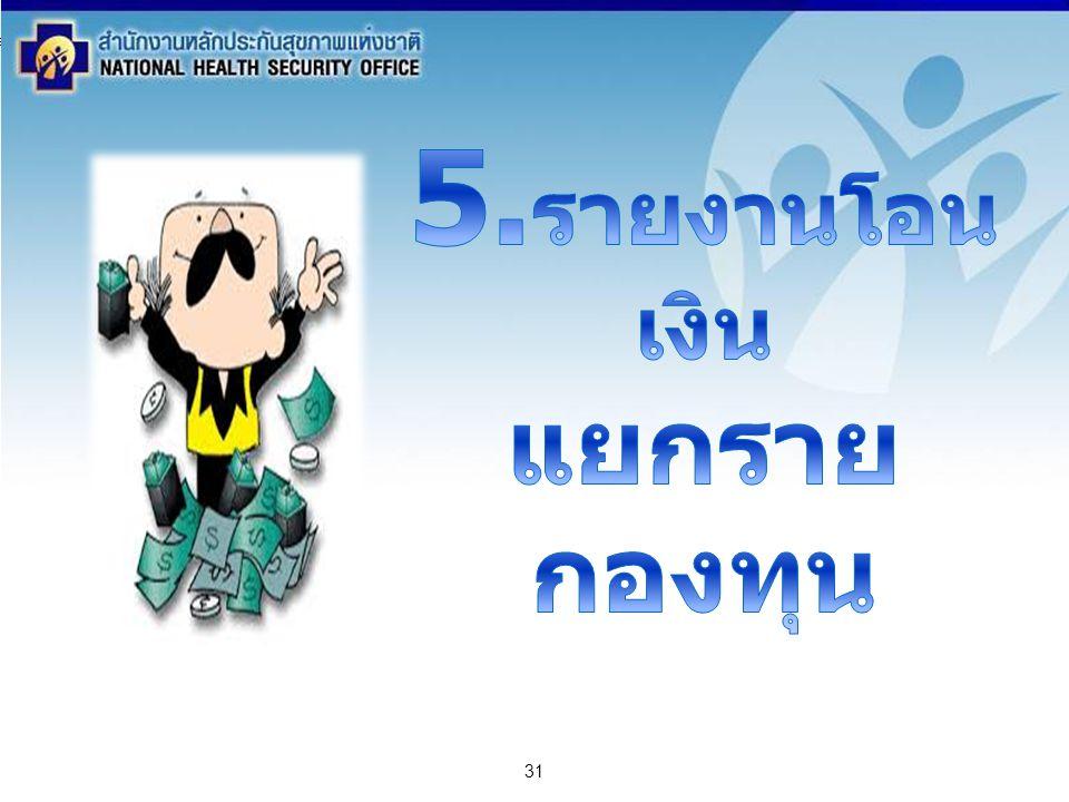 สำนักงานหลักประกันสุขภาพแห่งชาติ NATIONAL HEALTH SECURITY OFFICE สำนักงานหลักประกันสุขภาพแห่งชาติ NATIONAL HEALTH SECURITY OFFICE 31