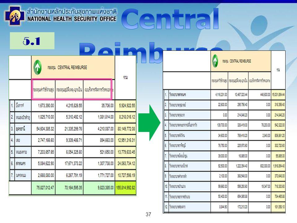 สำนักงานหลักประกันสุขภาพแห่งชาติ NATIONAL HEALTH SECURITY OFFICE สำนักงานหลักประกันสุขภาพแห่งชาติ NATIONAL HEALTH SECURITY OFFICE 37 5.1