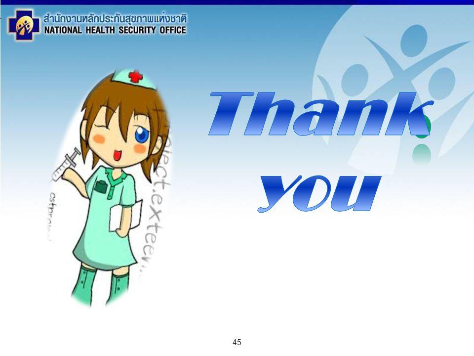สำนักงานหลักประกันสุขภาพแห่งชาติ NATIONAL HEALTH SECURITY OFFICE สำนักงานหลักประกันสุขภาพแห่งชาติ NATIONAL HEALTH SECURITY OFFICE 45