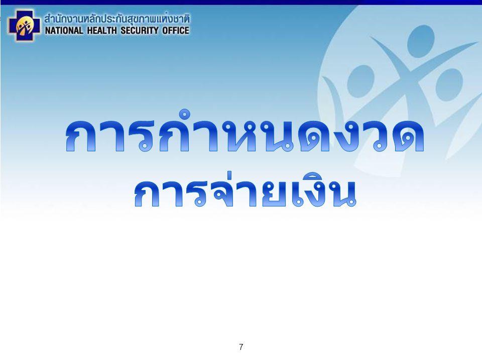 สำนักงานหลักประกันสุขภาพแห่งชาติ NATIONAL HEALTH SECURITY OFFICE สำนักงานหลักประกันสุขภาพแห่งชาติ NATIONAL HEALTH SECURITY OFFICE 18 =18/1