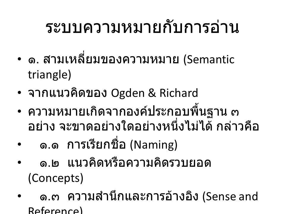 ระบบความหมายกับการอ่าน ๑. สามเหลี่ยมของความหมาย (Semantic triangle) จากแนวคิดของ Ogden & Richard ความหมายเกิดจากองค์ประกอบพื้นฐาน ๓ อย่าง จะขาดอย่างใด