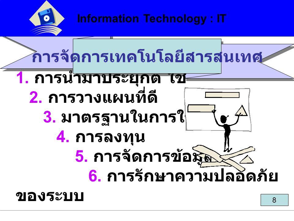 1. การนำมาประยุกต์ ใช้ 2. การวางแผนที่ดี 3. มาตรฐานในการใช้ 4. การลงทุน 5. การจัดการข้อมูล 6. การรักษาความปลอดภัย ของระบบ Information Technology : IT