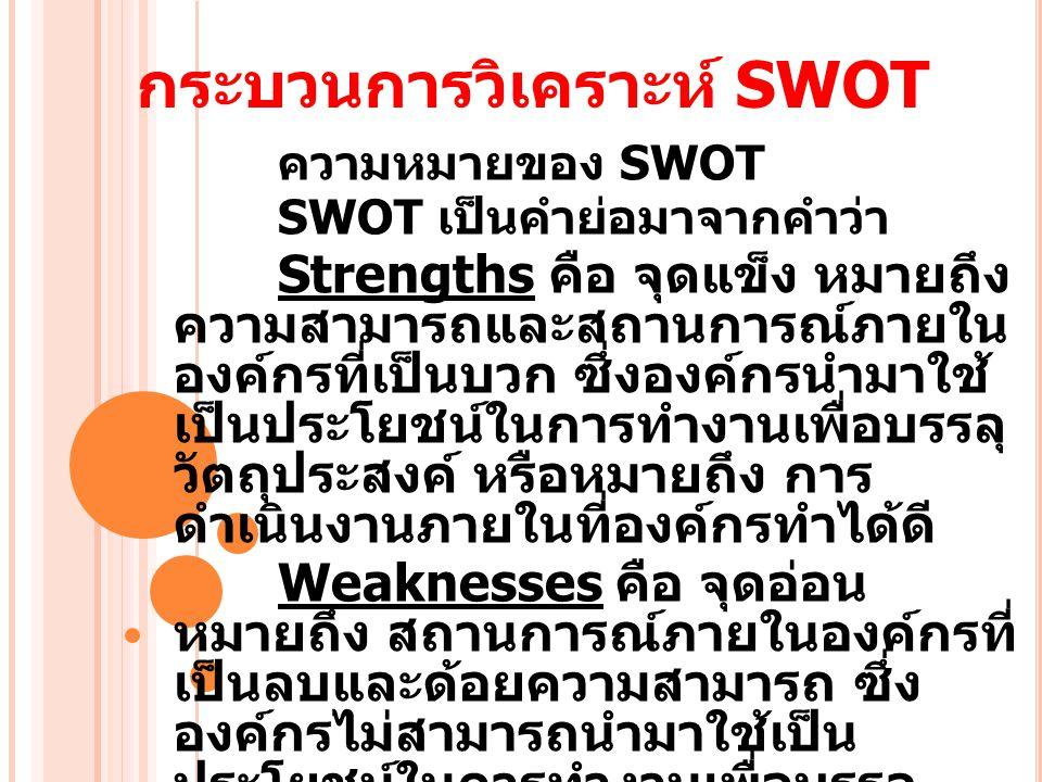 กระบวนการวิเคราะห์ SWOT ความหมายของ SWOT SWOT เป็นคำย่อมาจากคำว่า Strengths คือ จุดแข็ง หมายถึง ความสามารถและสถานการณ์ภายใน องค์กรที่เป็นบวก ซึ่งองค์ก