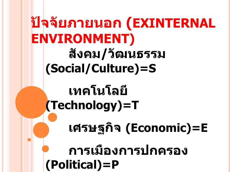 ปัจจัยภายนอก ( EXINTERNAL ENVIRONMENT) สังคม / วัฒนธรรม (Social/Culture)=S เทคโนโลยี (Technology)=T เศรษฐกิจ (Economic)=E การเมืองการปกครอง (Political