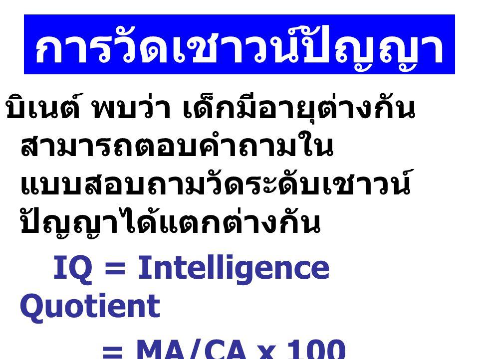 การวัดเชาวน์ปัญญา บิเนต์ พบว่า เด็กมีอายุต่างกัน สามารถตอบคำถามใน แบบสอบถามวัดระดับเชาวน์ ปัญญาได้แตกต่างกัน IQ = Intelligence Quotient = MA/CA x 100 MA = อายุสมอง CA = อายุจริง 5