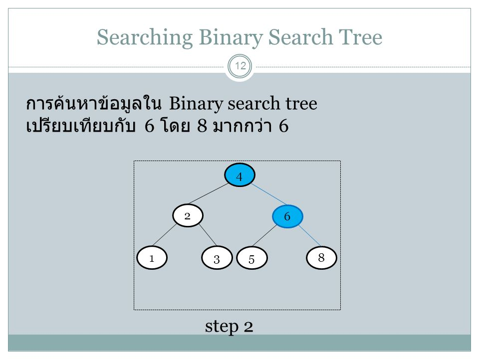 Searching Binary Search Tree 12 การค้นหาข้อมูลใน Binary search tree เปรียบเทียบกับ 6 โดย 8 มากกว่า 6 step 2 4 2 6 58 13