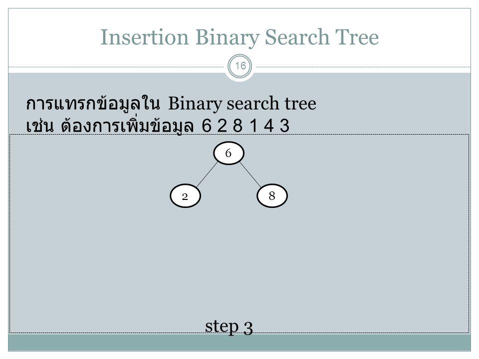Insertion Binary Search Tree 16 การแทรกข้อมูลใน Binary search tree เช่น ต้องการเพิ่มข้อมูล 6 2 8 1 4 3 6 step 3 28