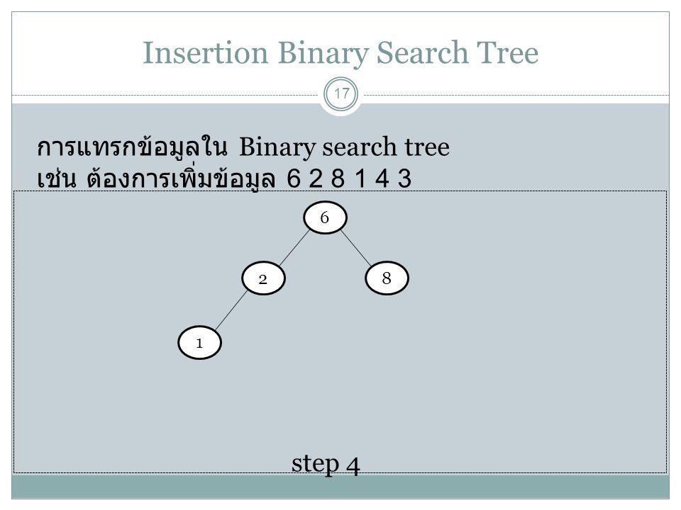 Insertion Binary Search Tree 17 การแทรกข้อมูลใน Binary search tree เช่น ต้องการเพิ่มข้อมูล 6 2 8 1 4 3 6 step 4 28 1