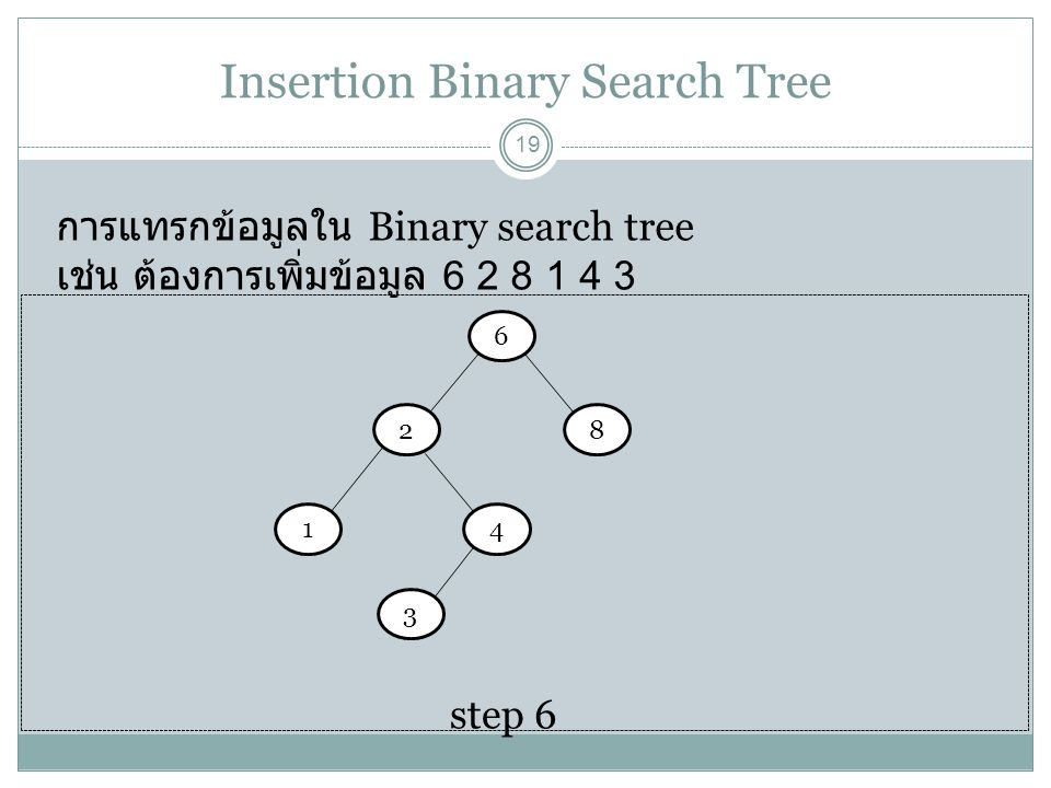 Insertion Binary Search Tree 19 การแทรกข้อมูลใน Binary search tree เช่น ต้องการเพิ่มข้อมูล 6 2 8 1 4 3 6 step 6 28 14 3
